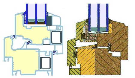 Aufbau eines Fensters in einem Passivhaus